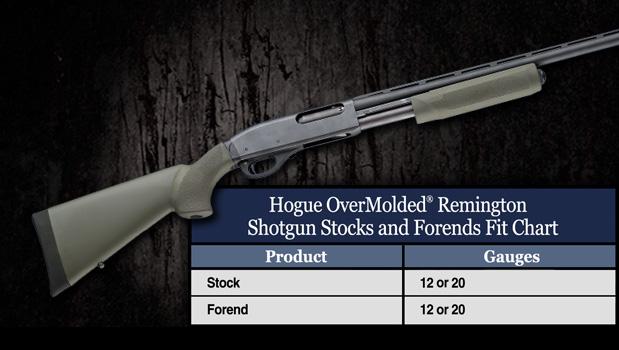 870 shotguns